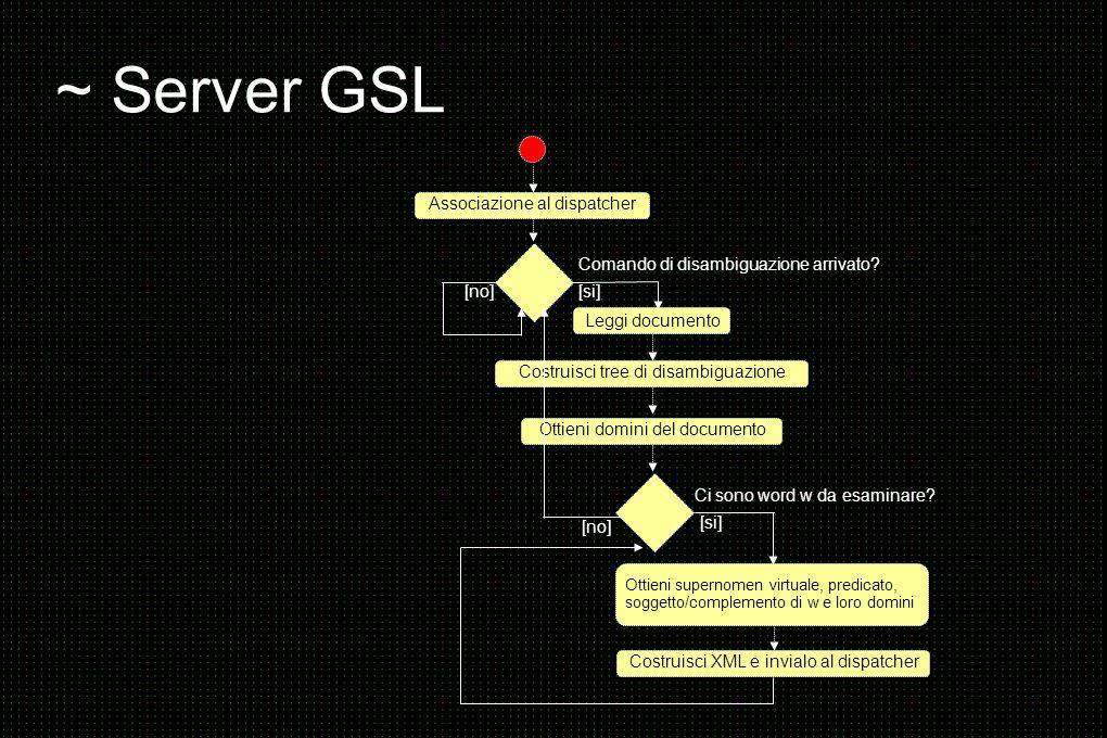 ~ Server GSL Associazione al dispatcher Comando di disambiguazione arrivato.