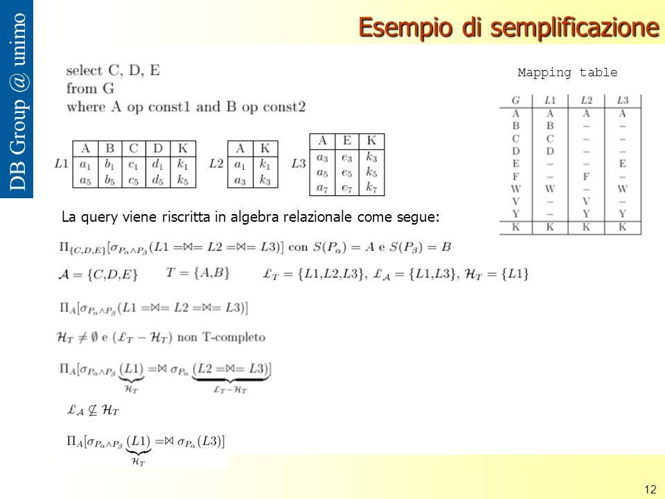 Nana Mbinkeu Rodrigue Carlos 12 DB Group @ unimo Esempio di semplificazione La query viene riscritta in algebra relazionale come segue: Mapping table