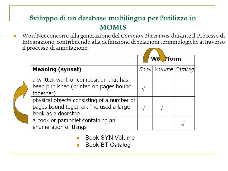 WordNet concorre alla generazione del Common Thesaurus durante il Processo di Integrazione, contribuendo alla definizione di relazioni terminologiche