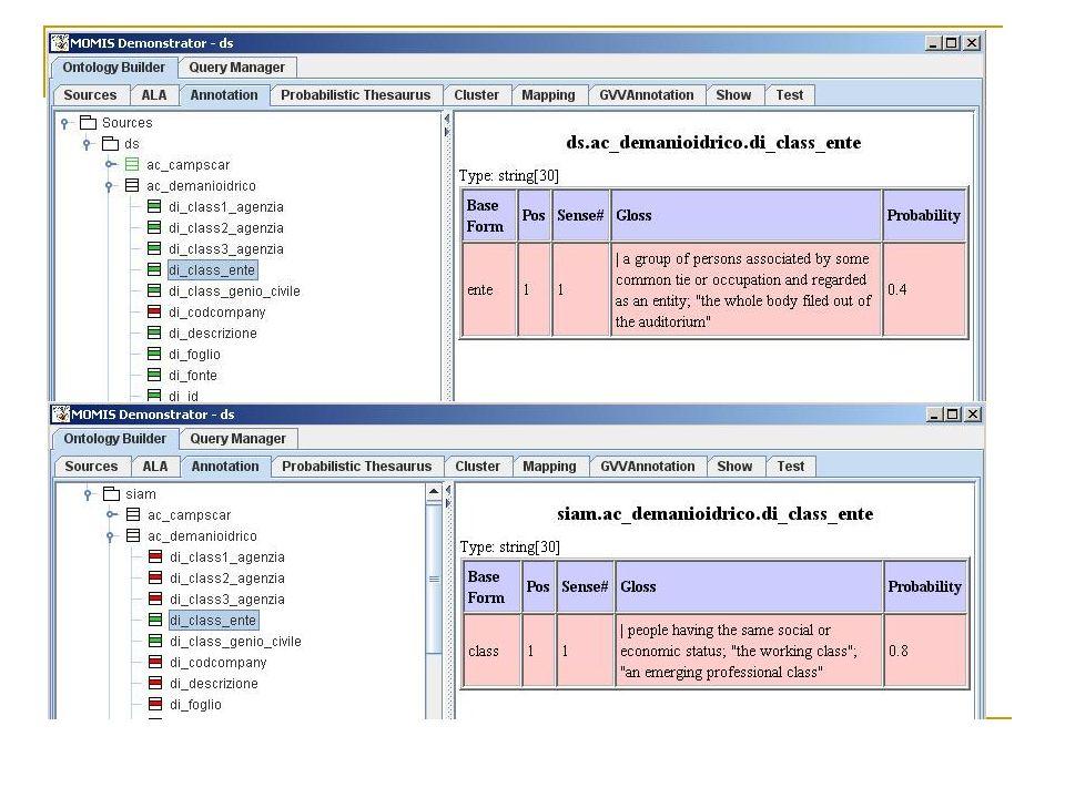 Allineamento di MultiWordNet 1.6 a WordNet 2.0: Aggiornamento coerente dei record (Thanks to Rada Mihalcea, University of Texas) Integrazione di Multi
