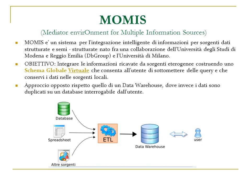 Creazione del modulo QUERY MANAGER EXPORT DATA; Tramite il modulo QUERYMANAGER si invocano le interfacce per la gestione della connessione ad un target database; Inserimento dei parametri Wrapper – like per la connessione JDBC al target database; Chiamata alla classe QueryManagerExportData per la gestione delle funzioni di materializzazione a partire dallo Schema Globale; Materializzazione dello Schema Globale Esecuzione di script SQL creati runtime per la creazione di tabelle e linserimento dei dati sulla base delle Classi Globali ricavate dallo schema e salvataggio sul target database