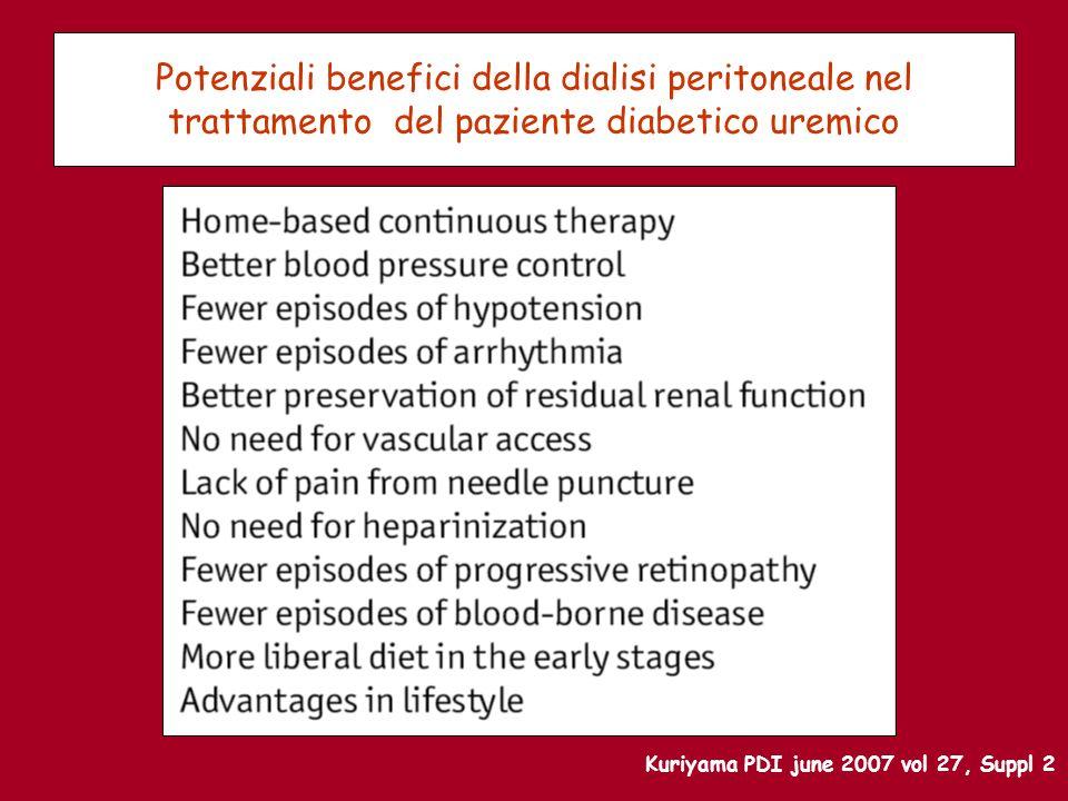 Potenziali benefici della dialisi peritoneale nel trattamento del paziente diabetico uremico Kuriyama PDI june 2007 vol 27, Suppl 2