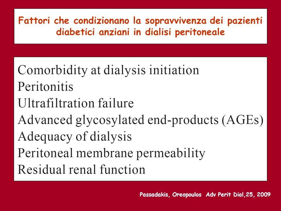 Fattori che condizionano la sopravvivenza dei pazienti diabetici anziani in dialisi peritoneale Passadakis, Oreopoulos Adv Perit Dial,25, 2009
