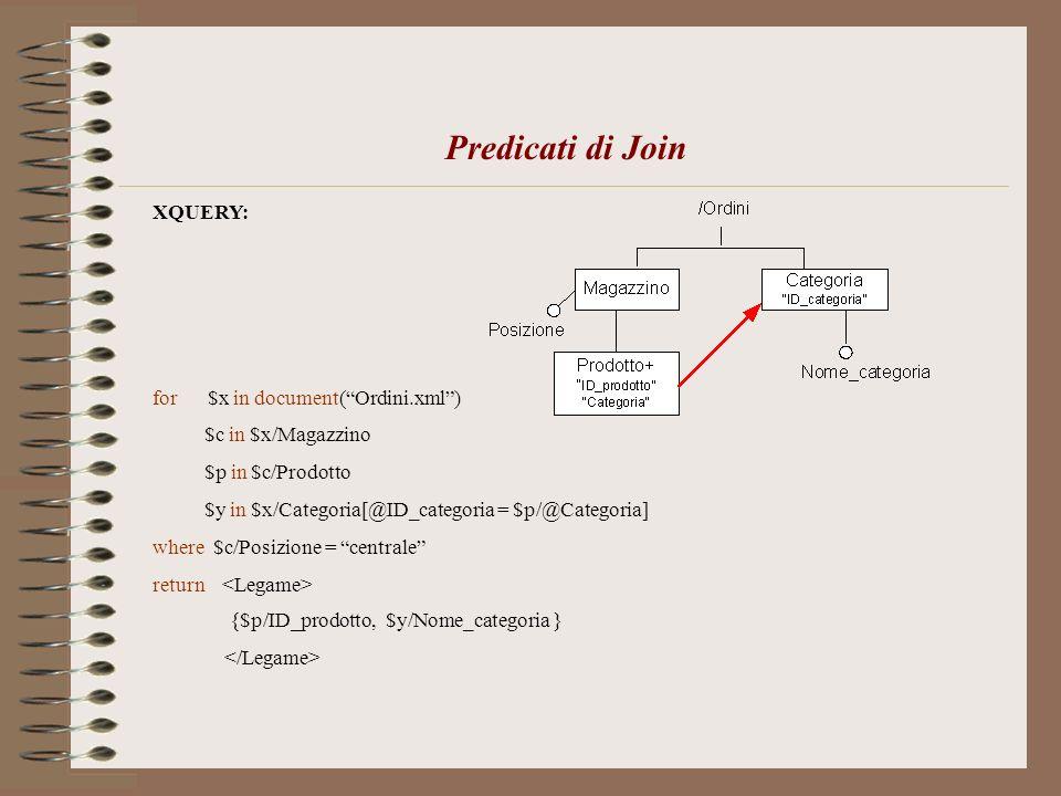 Predicati di Join XQUERY: for $x in document(Ordini.xml) $c in $x/Magazzino $p in $c/Prodotto $y in $x/Categoria[@ID_categoria = $p/@Categoria] where