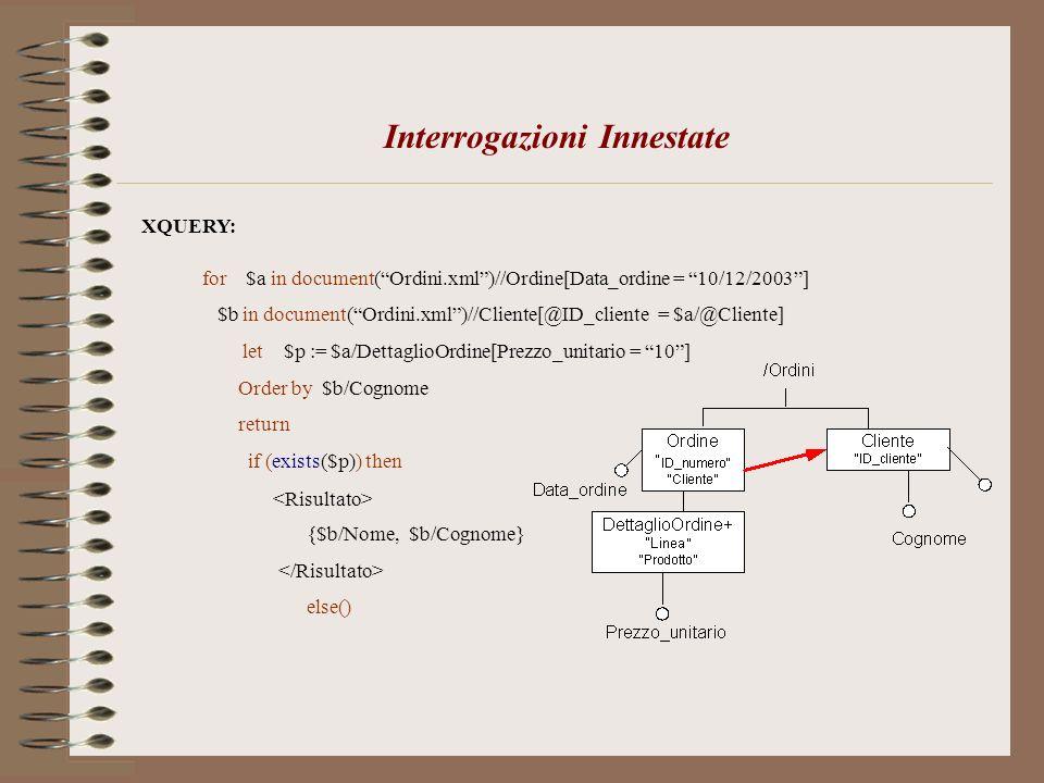 Interrogazioni Innestate XQUERY: for $a in document(Ordini.xml)//Ordine[Data_ordine = 10/12/2003] $b in document(Ordini.xml)//Cliente[@ID_cliente = $a