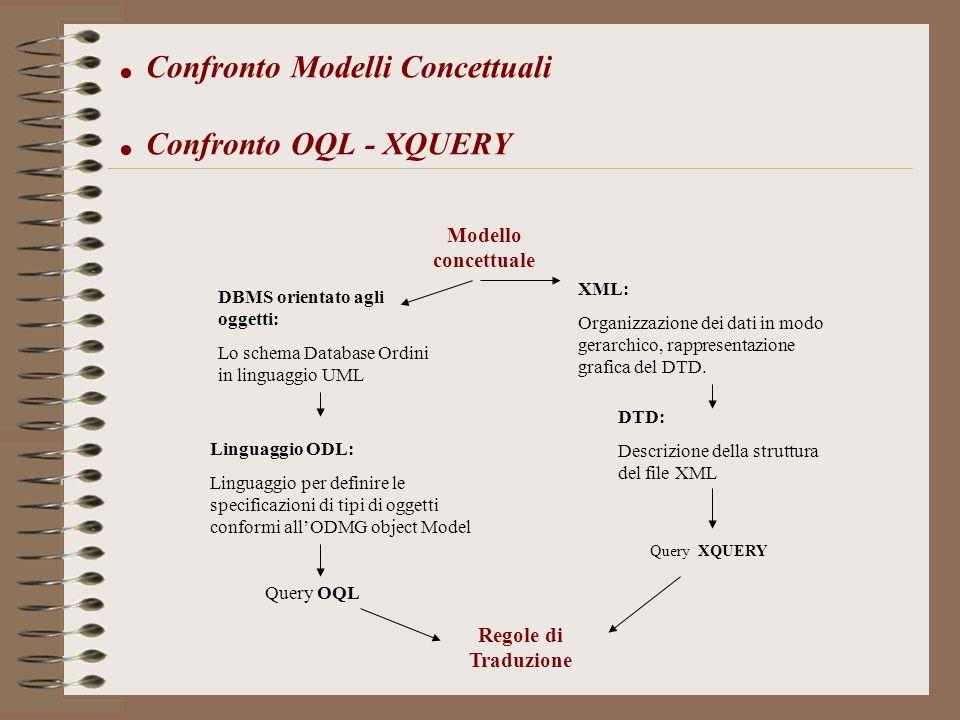 Modello concettuale DBMS orientato agli oggetti: Lo schema Database Ordini in linguaggio UML XML: Organizzazione dei dati in modo gerarchico, rapprese