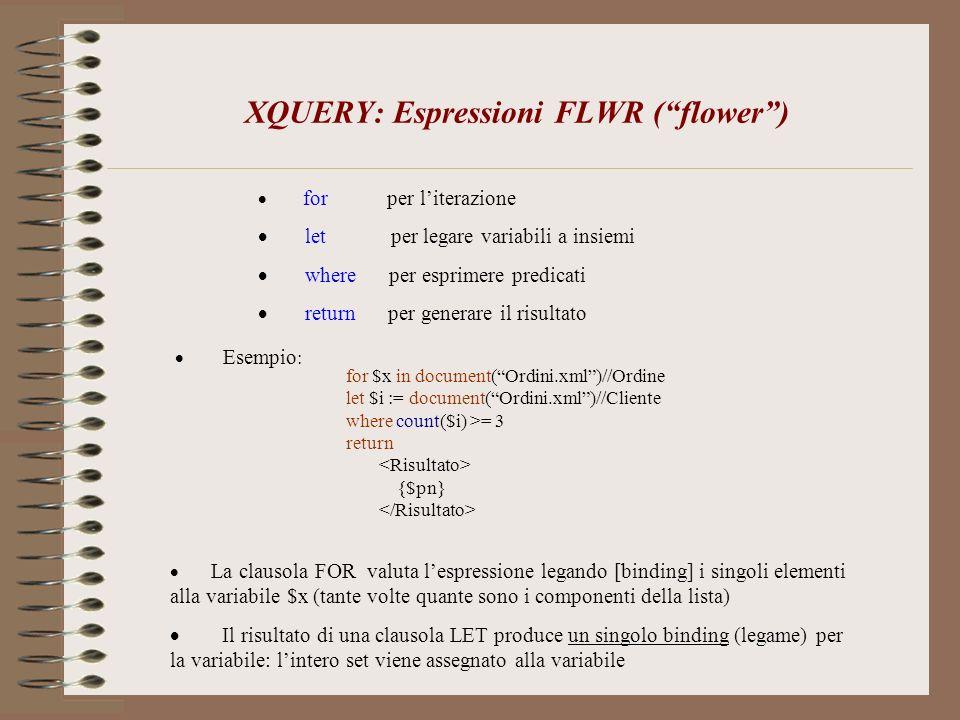 for per literazione let per legare variabili a insiemi where per esprimere predicati return per generare il risultato XQUERY: Espressioni FLWR (flower