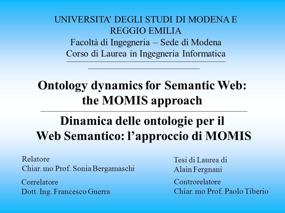 Ontology dynamics for Semantic Web: the MOMIS approach Relatore Chiar. mo Prof. Sonia Bergamaschi Tesi di Laurea di Alain Fergnani Correlatore Dott. I
