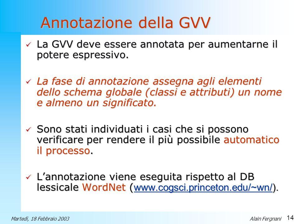 14 Martedì, 18 Febbraio 2003Alain Fergnani Annotazione della GVV La GVV deve essere annotata per aumentarne il potere espressivo. La GVV deve essere a