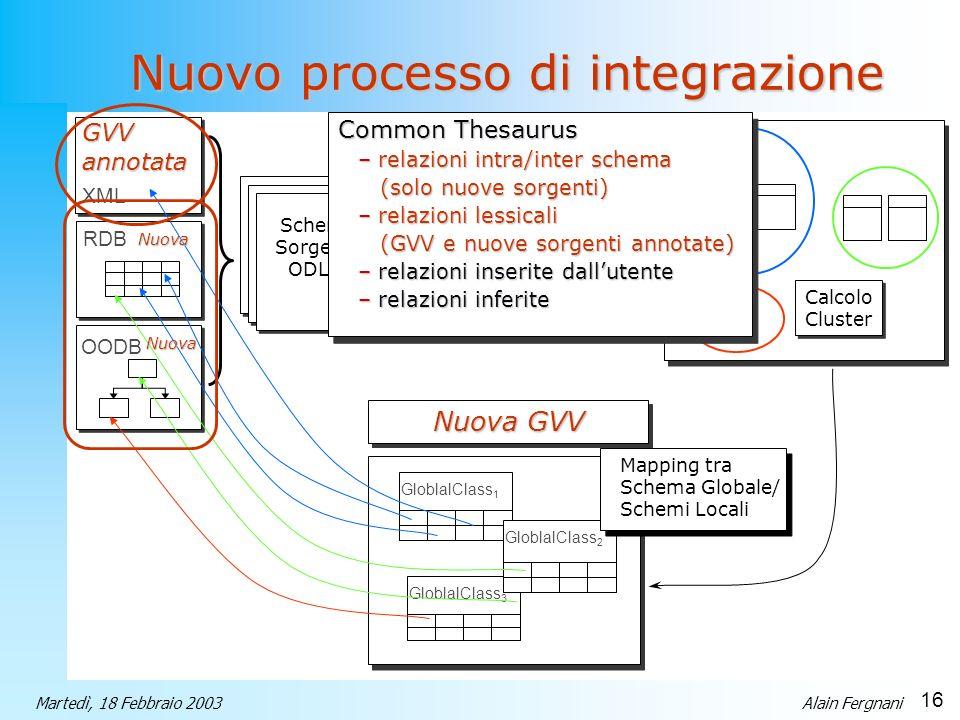 16 Martedì, 18 Febbraio 2003Alain Fergnani Nuovo processo di integrazione Common Thesaurus Common Thesaurus Calcolo Cluster Calcolo Cluster XML GVVann