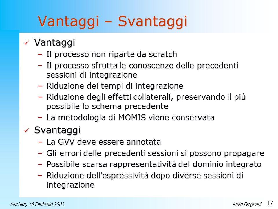 17 Martedì, 18 Febbraio 2003Alain Fergnani Vantaggi – Svantaggi Vantaggi Vantaggi –Il processo non riparte da scratch –Il processo sfrutta le conoscen