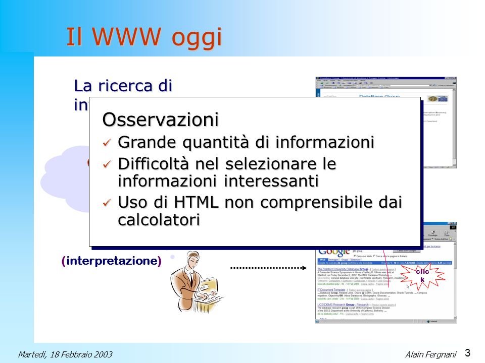 3 Martedì, 18 Febbraio 2003Alain Fergnani Il WWW oggi Conoscenze di base e conoscenza specifica del dominio (interpretazione) La ricerca di informazio