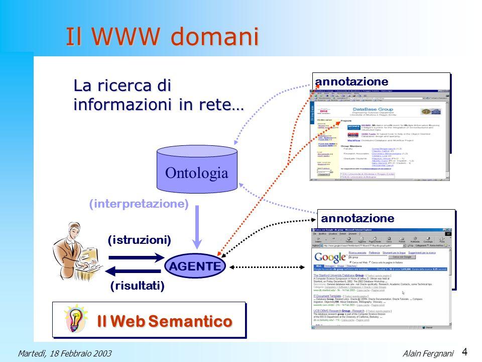 4 Martedì, 18 Febbraio 2003Alain Fergnani (interpretazione) Il WWW domani Il Web Semantico (istruzioni) AGENTE La ricerca di informazioni in rete… Ont