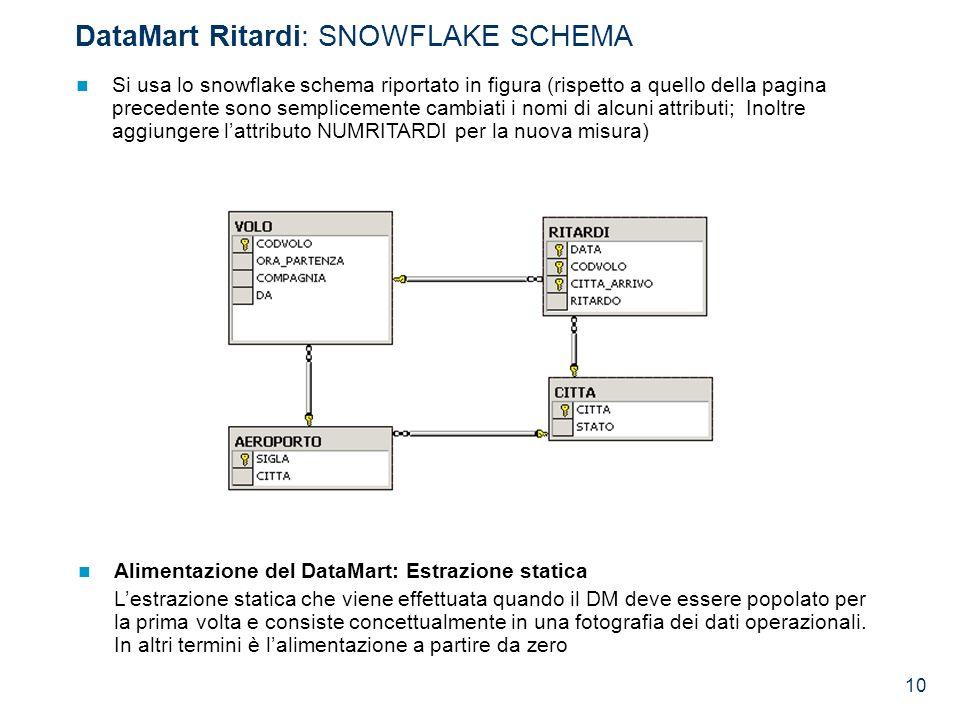 10 DataMart Ritardi: SNOWFLAKE SCHEMA Si usa lo snowflake schema riportato in figura (rispetto a quello della pagina precedente sono semplicemente cam