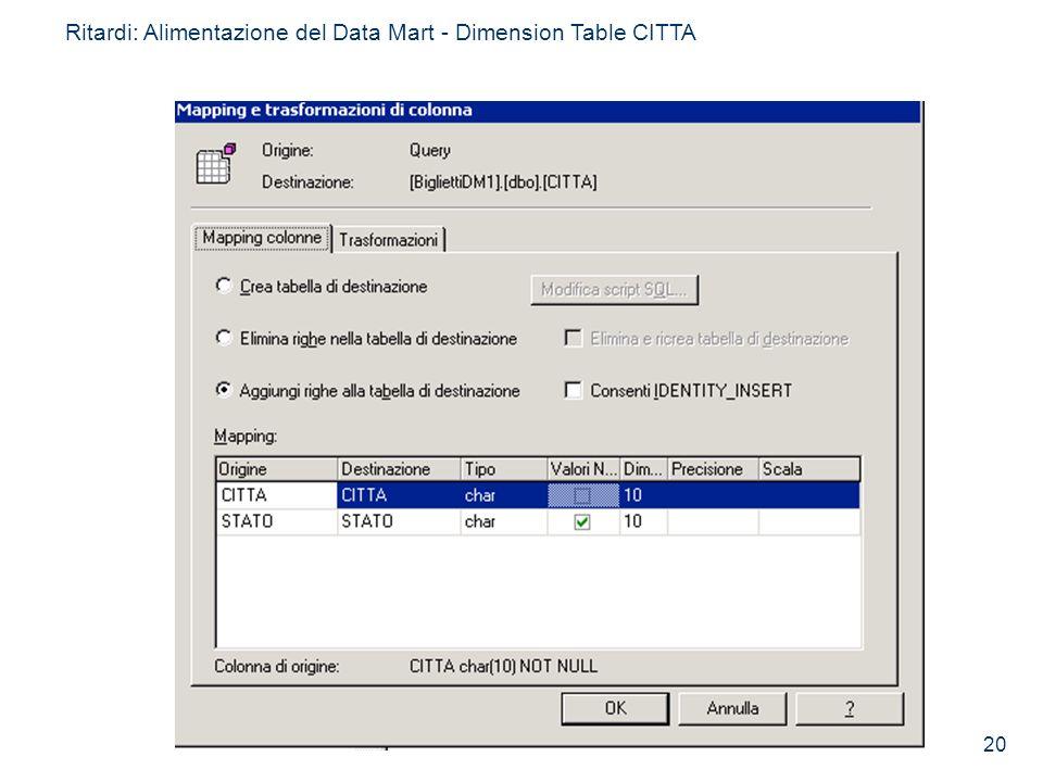 20 Ritardi: Alimentazione del Data Mart - Dimension Table CITTA