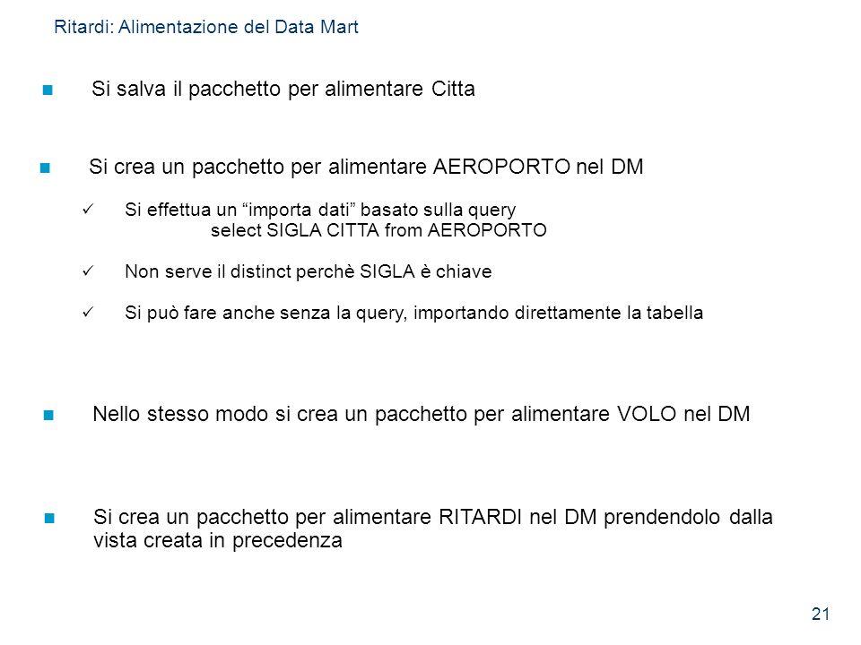 21 Ritardi: Alimentazione del Data Mart Si salva il pacchetto per alimentare Citta Si crea un pacchetto per alimentare AEROPORTO nel DM Si effettua un