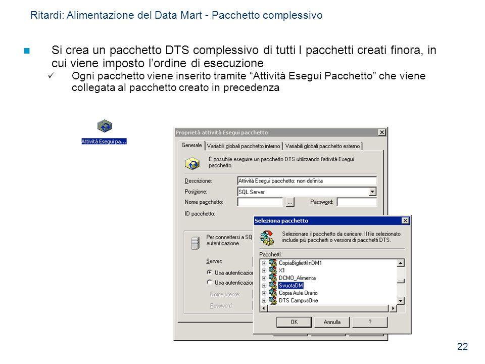22 Ritardi: Alimentazione del Data Mart - Pacchetto complessivo Si crea un pacchetto DTS complessivo di tutti I pacchetti creati finora, in cui viene