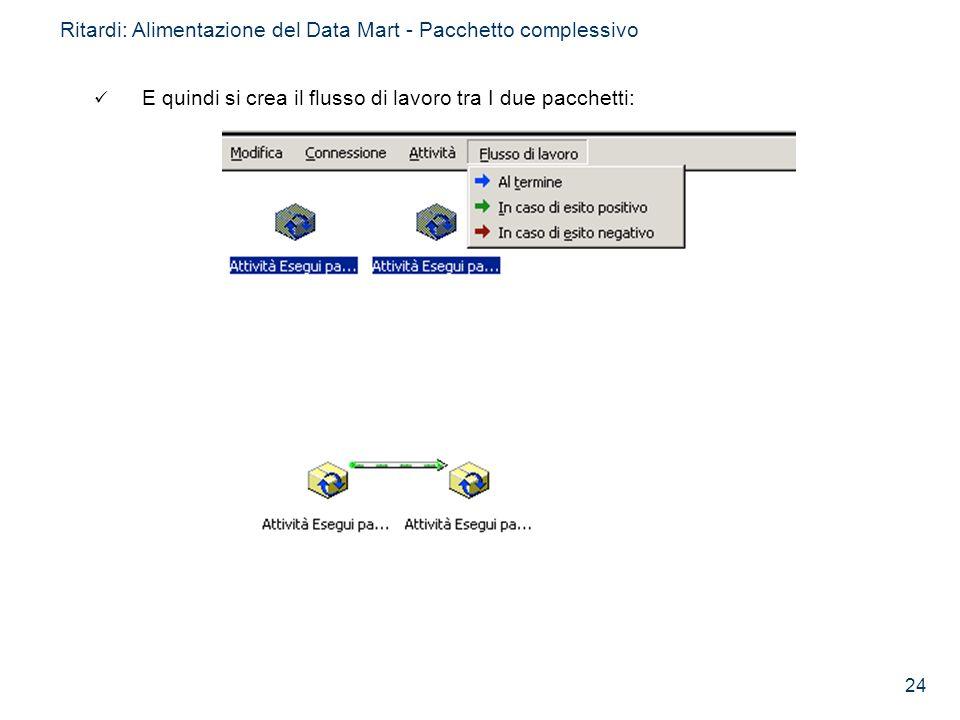 24 Ritardi: Alimentazione del Data Mart - Pacchetto complessivo E quindi si crea il flusso di lavoro tra I due pacchetti: