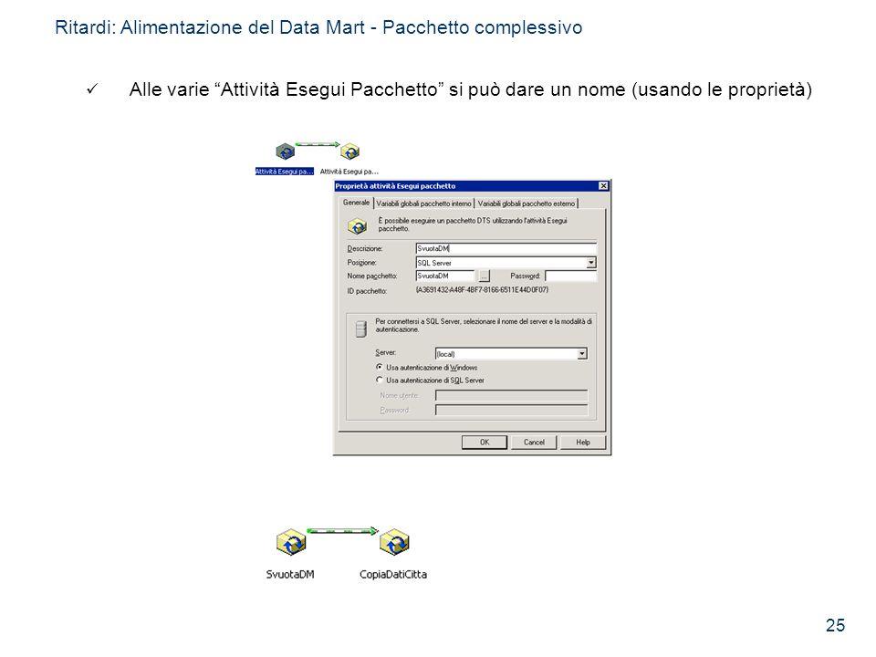 25 Ritardi: Alimentazione del Data Mart - Pacchetto complessivo Alle varie Attività Esegui Pacchetto si può dare un nome (usando le proprietà)