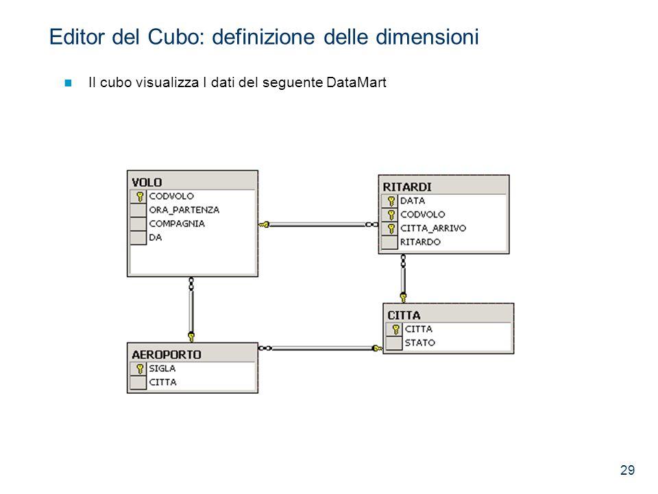 29 Editor del Cubo: definizione delle dimensioni Il cubo visualizza I dati del seguente DataMart