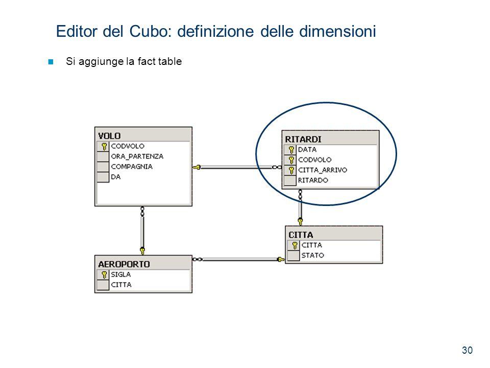30 Editor del Cubo: definizione delle dimensioni Si aggiunge la fact table