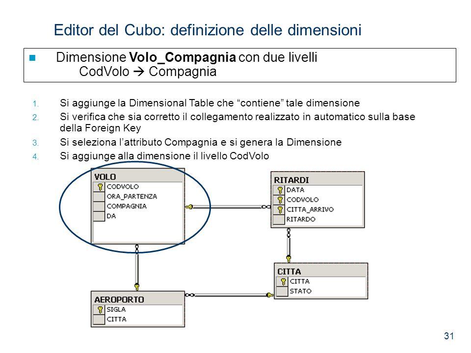 31 Editor del Cubo: definizione delle dimensioni Dimensione Volo_Compagnia con due livelli CodVolo Compagnia 1. Si aggiunge la Dimensional Table che c