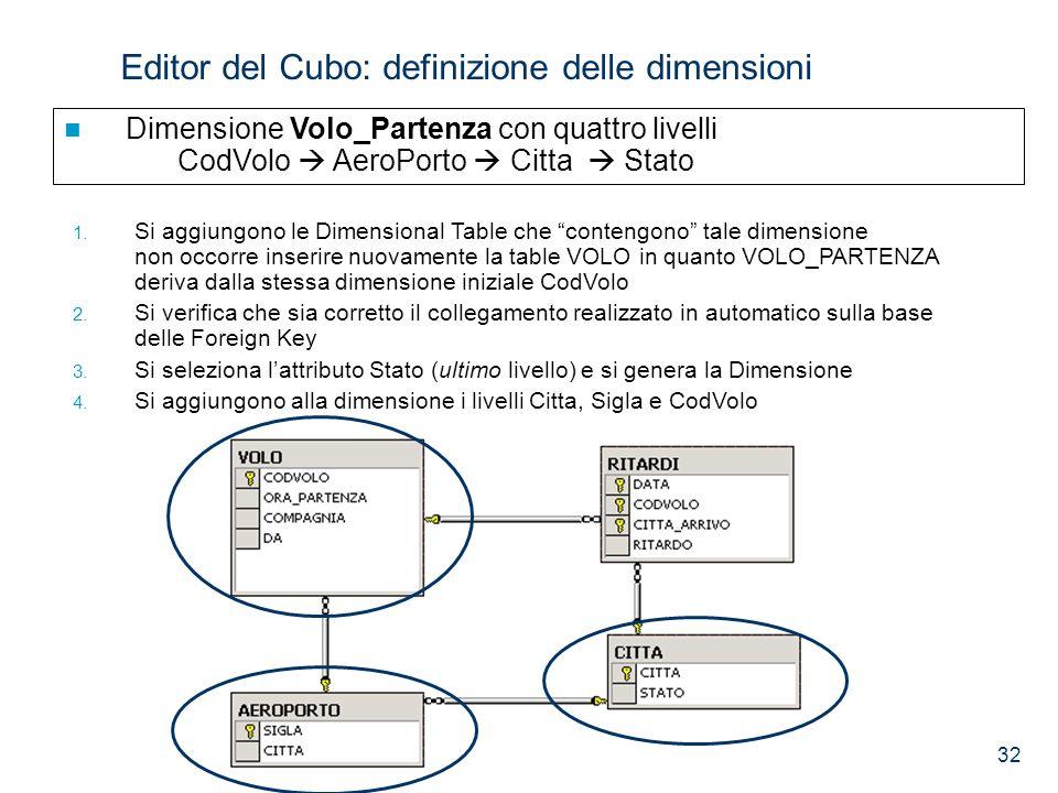 32 Editor del Cubo: definizione delle dimensioni Dimensione Volo_Partenza con quattro livelli CodVolo AeroPorto Citta Stato 1. Si aggiungono le Dimens