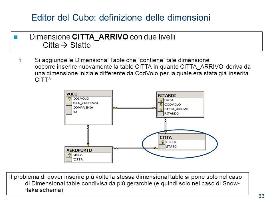 33 Editor del Cubo: definizione delle dimensioni 1. Si aggiunge le Dimensional Table che contiene tale dimensione occorre inserire nuovamente la table