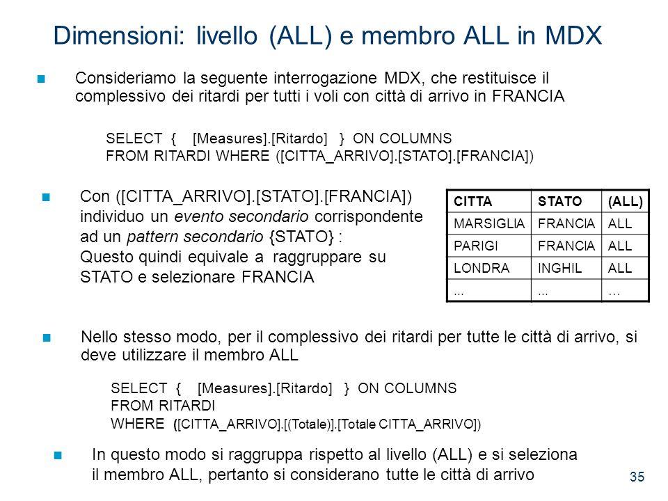 35 Dimensioni: livello (ALL) e membro ALL in MDX SELECT { [Measures].[Ritardo] } ON COLUMNS FROM RITARDI WHERE ([CITTA_ARRIVO].[STATO].[FRANCIA]) Cons