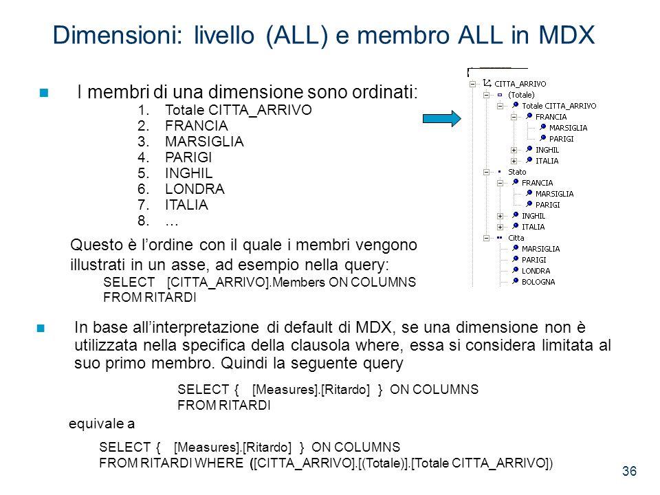 36 Dimensioni: livello (ALL) e membro ALL in MDX SELECT { [Measures].[Ritardo] } ON COLUMNS FROM RITARDI In base allinterpretazione di default di MDX,