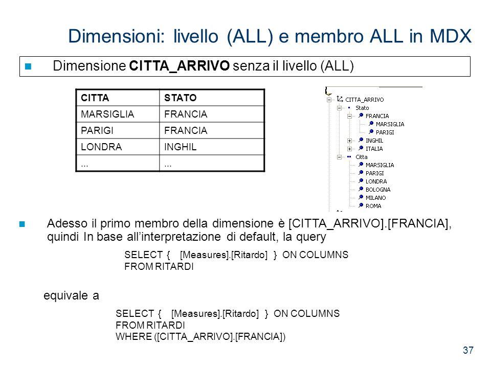 37 Dimensioni: livello (ALL) e membro ALL in MDX Dimensione CITTA_ARRIVO senza il livello (ALL) CITTASTATO MARSIGLIAFRANCIA PARIGIFRANCIA LONDRAINGHIL