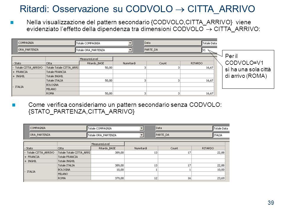 39 Ritardi: Osservazione su CODVOLO CITTA_ARRIVO Nella visualizzazione del pattern secondario {CODVOLO,CITTA_ARRIVO} viene evidenziato leffetto della