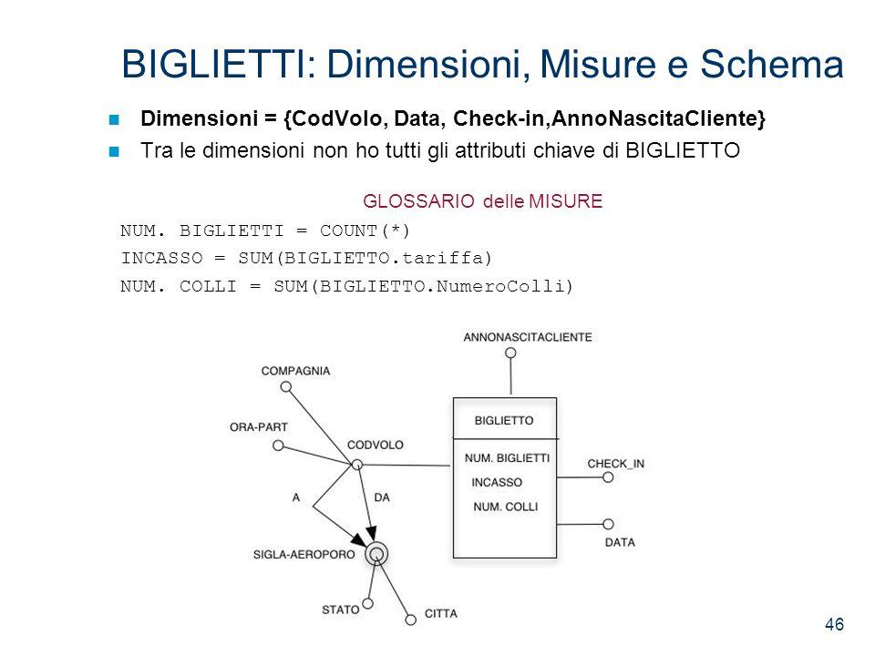 46 BIGLIETTI: Dimensioni, Misure e Schema Dimensioni = {CodVolo, Data, Check-in,AnnoNascitaCliente} Tra le dimensioni non ho tutti gli attributi chiav