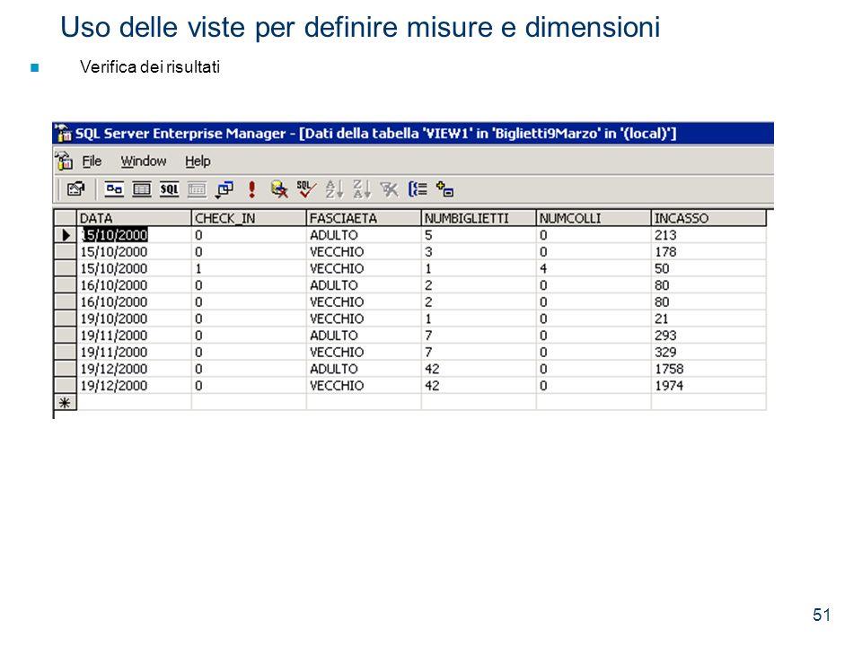 51 Uso delle viste per definire misure e dimensioni Verifica dei risultati