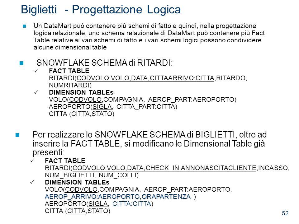 52 Biglietti - Progettazione Logica SNOWFLAKE SCHEMA di RITARDI: FACT TABLE RITARDI(CODVOLO:VOLO,DATA,CITTAARRIVO:CITTA,RITARDO, NUMRITARDI) DIMENSION