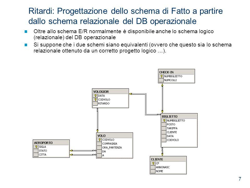 7 Ritardi: Progettazione dello schema di Fatto a partire dallo schema relazionale del DB operazionale Oltre allo schema E/R normalmente è disponibile