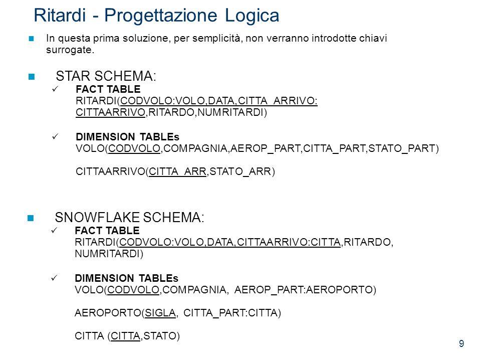 9 Ritardi - Progettazione Logica STAR SCHEMA: FACT TABLE RITARDI(CODVOLO:VOLO,DATA,CITTA_ARRIVO: CITTAARRIVO,RITARDO,NUMRITARDI) DIMENSION TABLEs VOLO