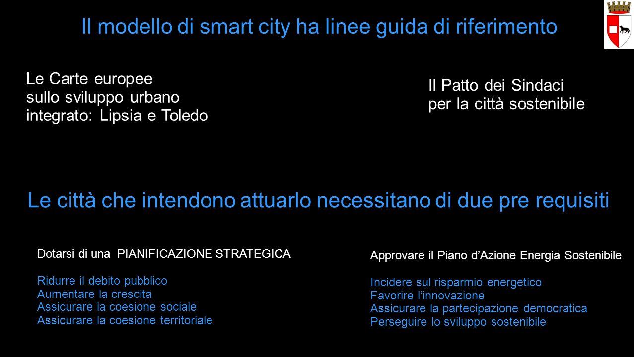 Il Patto dei Sindaci per la città sostenibile Le città che intendono attuarlo necessitano di due pre requisiti Dotarsi di una PIANIFICAZIONE STRATEGICA Ridurre il debito pubblico Aumentare la crescita Assicurare la coesione sociale Assicurare la coesione territoriale Le Carte europee sullo sviluppo urbano integrato: Lipsia e Toledo Approvare il Piano dAzione Energia Sostenibile Incidere sul risparmio energetico Favorire linnovazione Assicurare la partecipazione democratica Perseguire lo sviluppo sostenibile Il modello di smart city ha linee guida di riferimento
