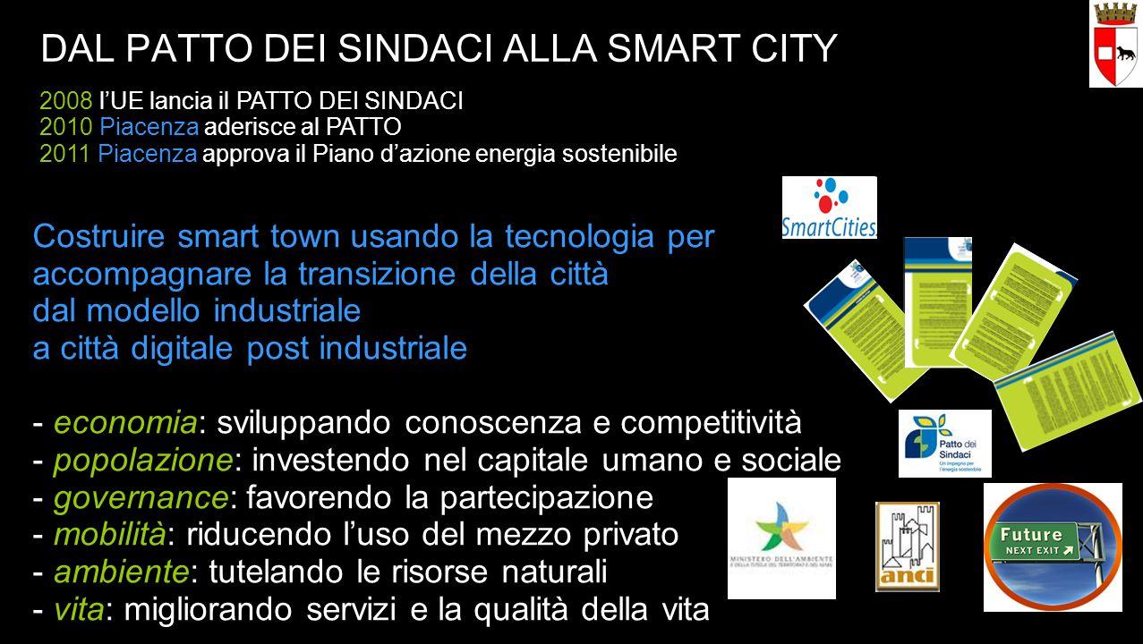 Costruire smart town usando la tecnologia per accompagnare la transizione della città dal modello industriale a città digitale post industriale - economia: sviluppando conoscenza e competitività - popolazione: investendo nel capitale umano e sociale - governance: favorendo la partecipazione - mobilità: riducendo luso del mezzo privato - ambiente: tutelando le risorse naturali - vita: migliorando servizi e la qualità della vita DAL PATTO DEI SINDACI ALLA SMART CITY 2008 lUE lancia il PATTO DEI SINDACI 2010 Piacenza aderisce al PATTO 2011 Piacenza approva il Piano dazione energia sostenibile