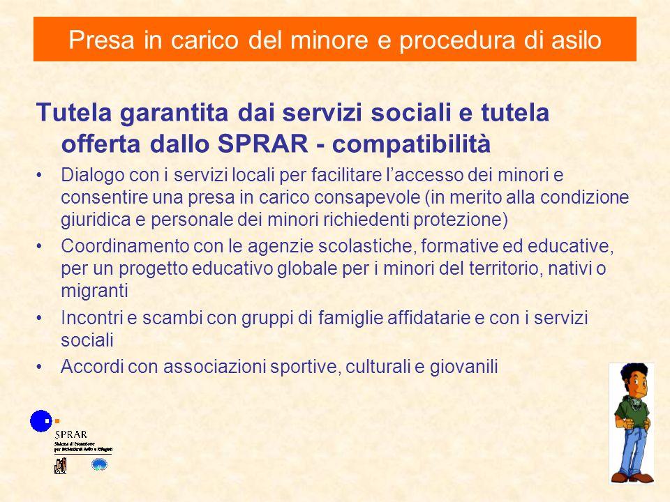 Tutela garantita dai servizi sociali e tutela offerta dallo SPRAR - compatibilità Dialogo con i servizi locali per facilitare laccesso dei minori e co