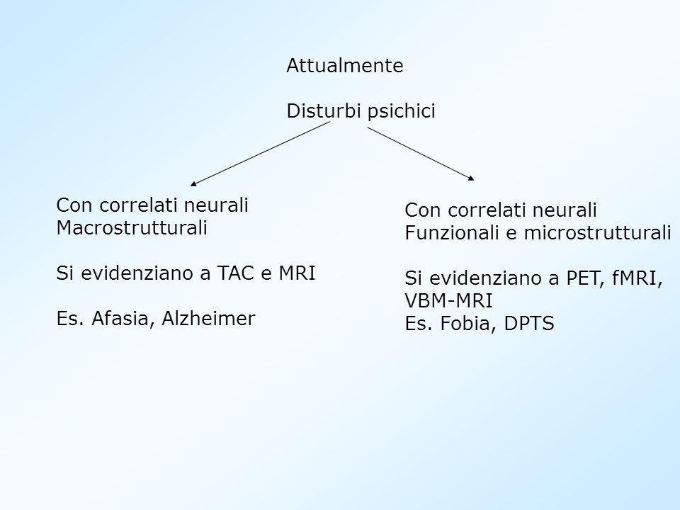 Attualmente Disturbi psichici Con correlati neurali Macrostrutturali Si evidenziano a TAC e MRI Es. Afasia, Alzheimer Con correlati neurali Funzionali