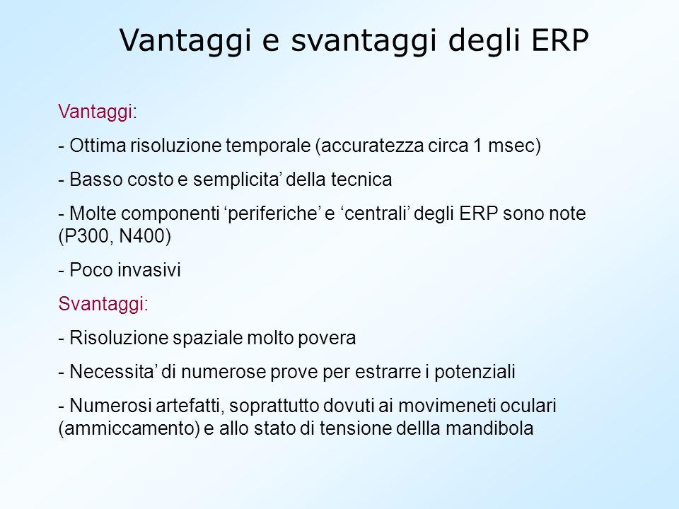 Vantaggi e svantaggi degli ERP Vantaggi: - Ottima risoluzione temporale (accuratezza circa 1 msec) - Basso costo e semplicita della tecnica - Molte co