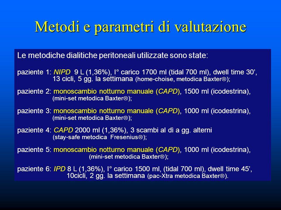 Metodi e parametri di valutazione Le metodiche dialitiche peritoneali utilizzate sono state: paziente 1: NIPD 9 L (1,36%), I° carico 1700 ml (tidal 70