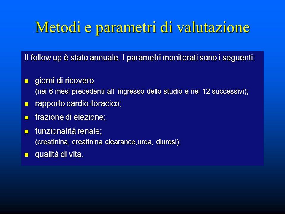 Metodi e parametri di valutazione Il follow up è stato annuale. I parametri monitorati sono i seguenti: giorni di ricovero giorni di ricovero (nei 6 m