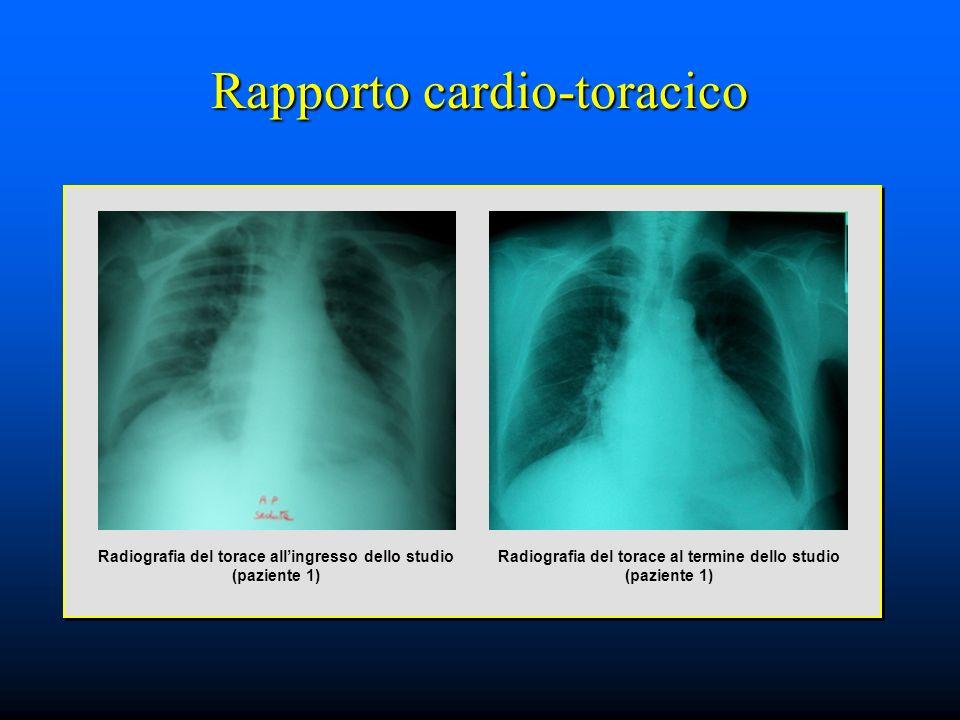 Rapporto cardio-toracico Radiografia del torace allingresso dello studio (paziente 1) Radiografia del torace al termine dello studio (paziente 1)