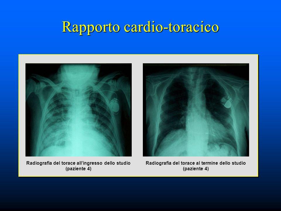 Rapporto cardio-toracico Radiografia del torace allingresso dello studio (paziente 4) Radiografia del torace al termine dello studio (paziente 4)