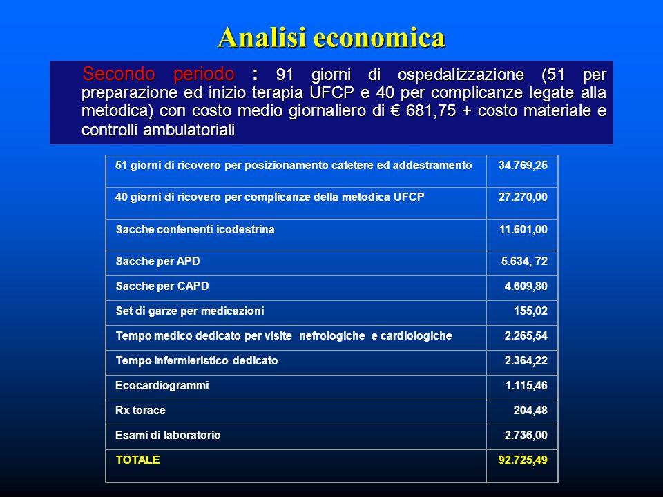 Analisi economica Secondo periodo : 91 giorni di ospedalizzazione (51 per preparazione ed inizio terapia UFCP e 40 per complicanze legate alla metodic