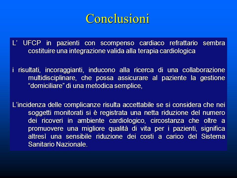 Conclusioni L UFCP in pazienti con scompenso cardiaco refrattario sembra costituire una integrazione valida alla terapia cardiologica i risultati, inc