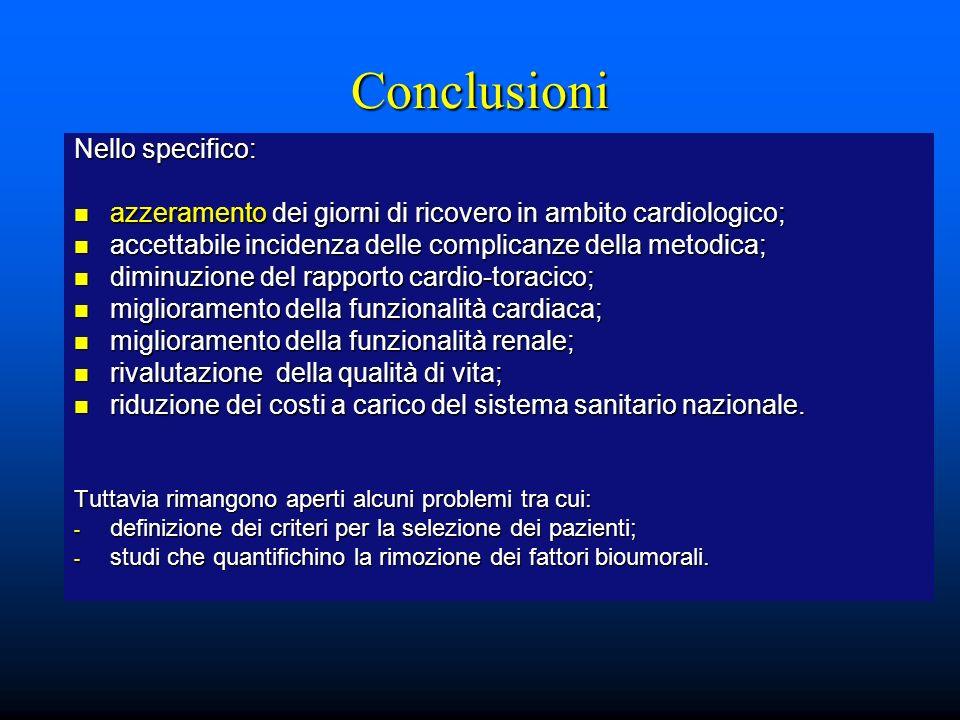 Conclusioni Nello specifico: azzeramento dei giorni di ricovero in ambito cardiologico; azzeramento dei giorni di ricovero in ambito cardiologico; acc