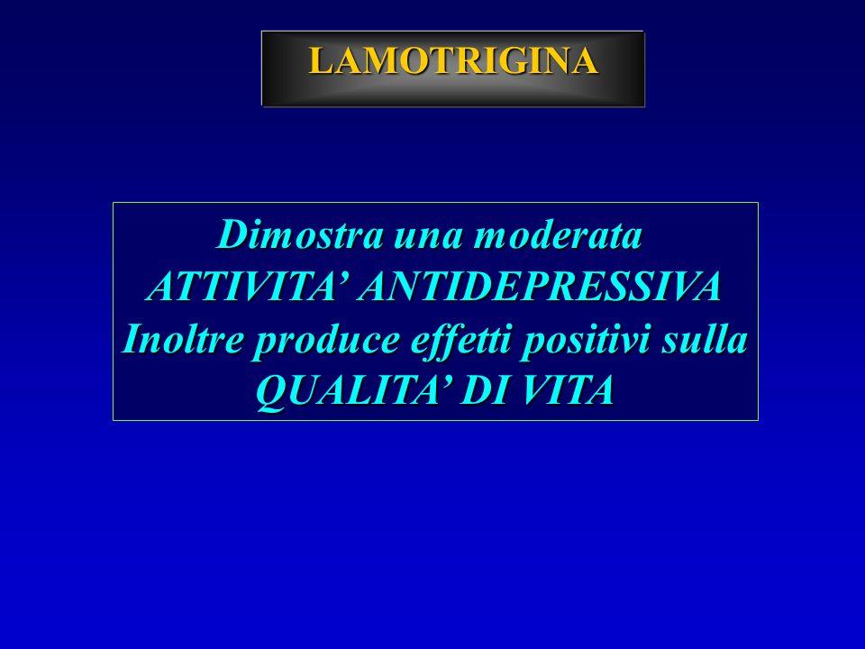 LAMOTRIGINA Dimostra una moderata ATTIVITA ANTIDEPRESSIVA Inoltre produce effetti positivi sulla QUALITA DI VITA
